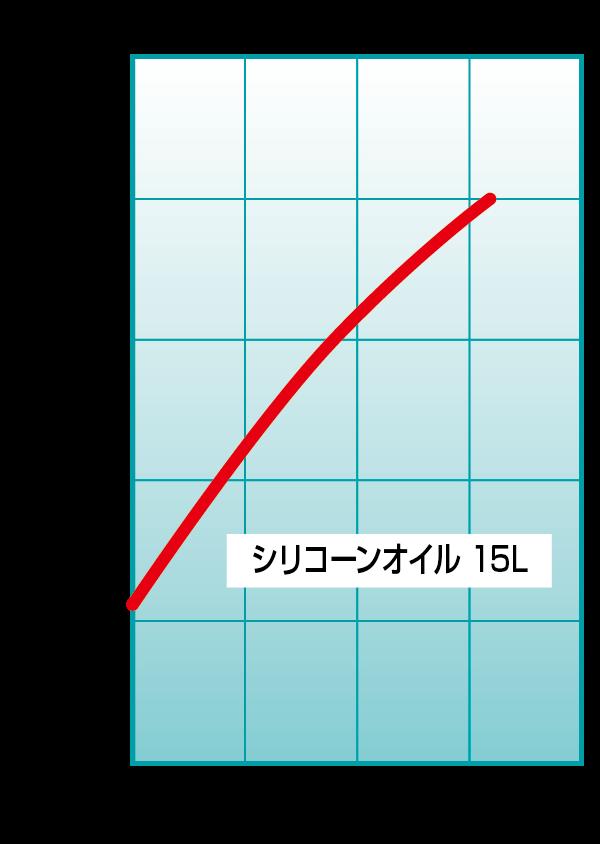 T-201P