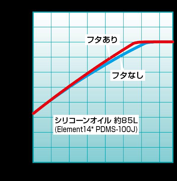 T-2100
