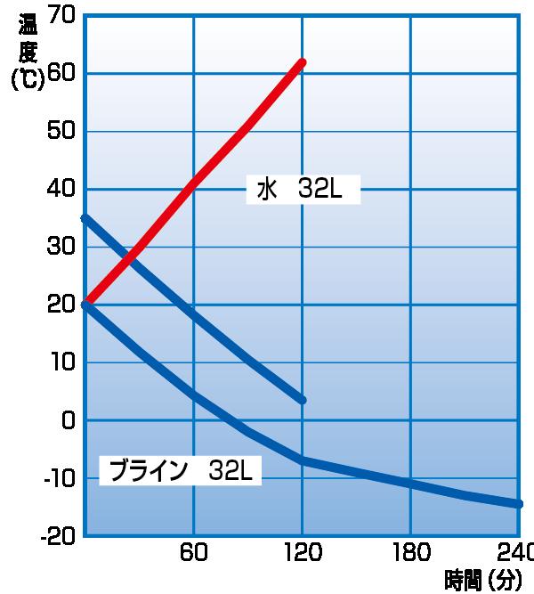 TRL-101FE