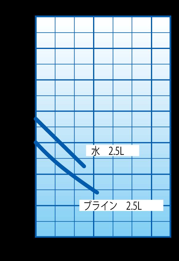 TRL-108E
