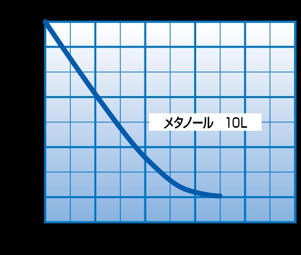 TRL-115