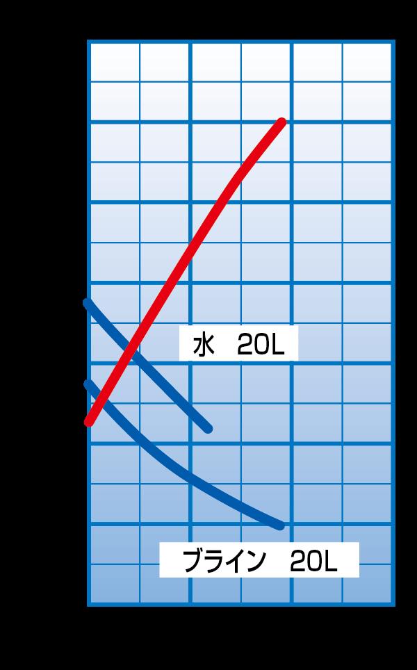 TRL-11L