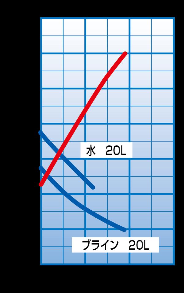 TRL-11LP