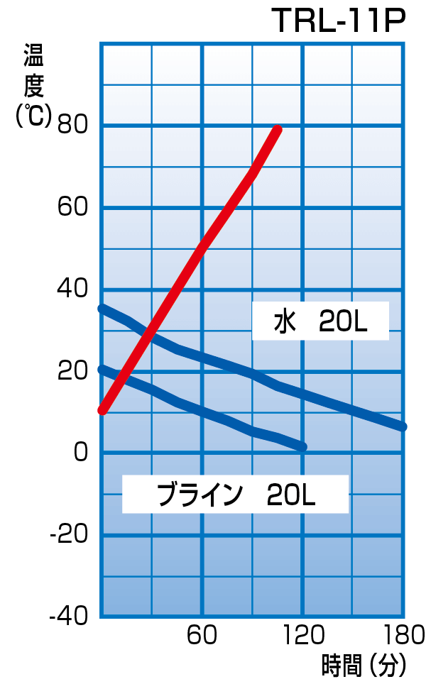 TRL-11P