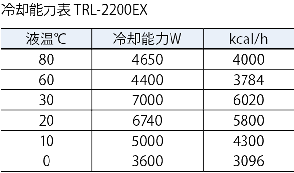 TRL-2200EX