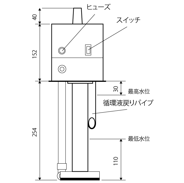 CP-808