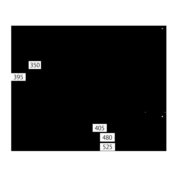 T-22LD