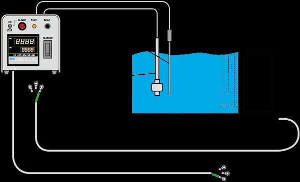 サーモプロテクター