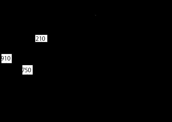 TRL-070