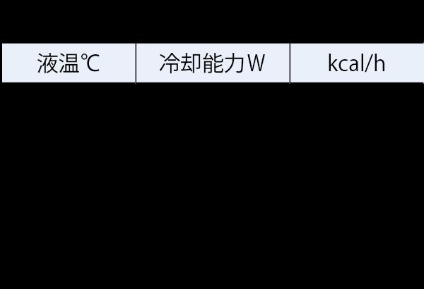 TRL-107G
