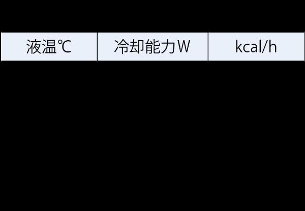 TRL-107GL