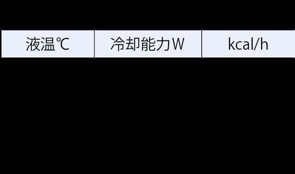 TRL-107GV