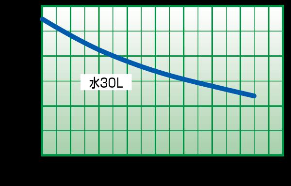 TRL-107NH