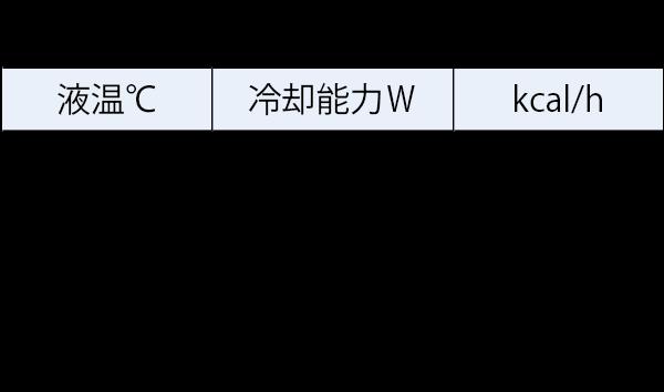 TRL-107SLCII