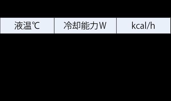 TRL-107SLC
