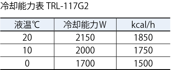 TRL-117G2