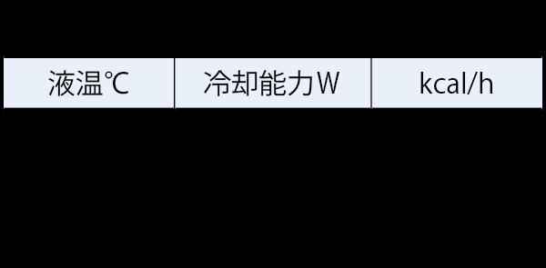 TRL-117G2T