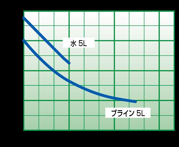 TRL-117M