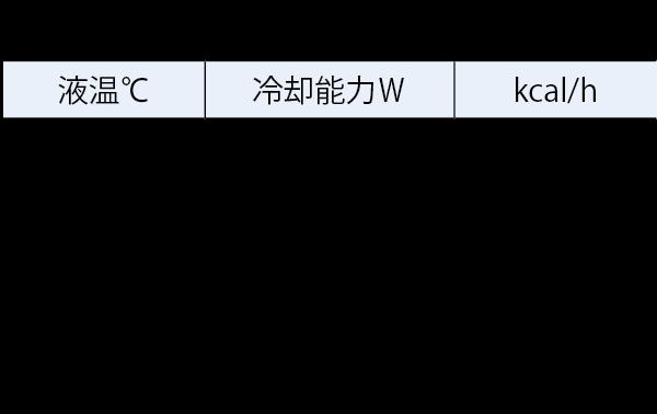 TRL-117NF