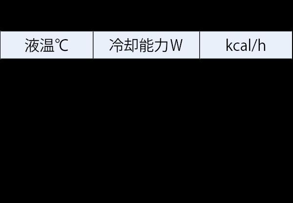 TRL-117SF