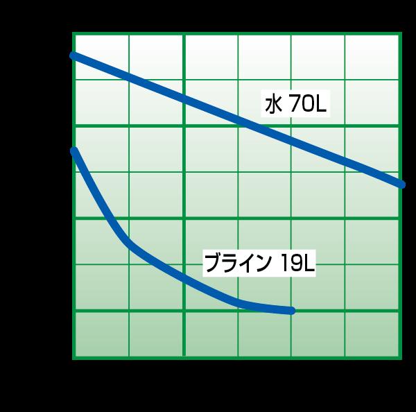 TRL-117SFR