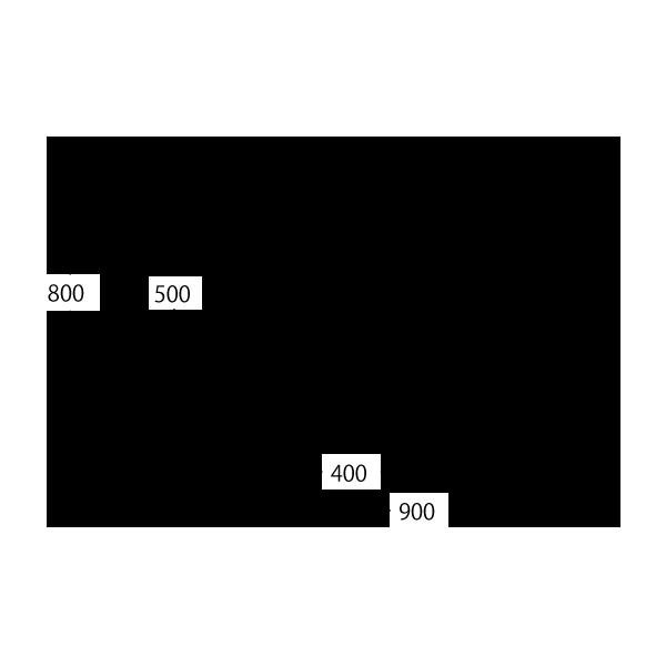TRL-1500L