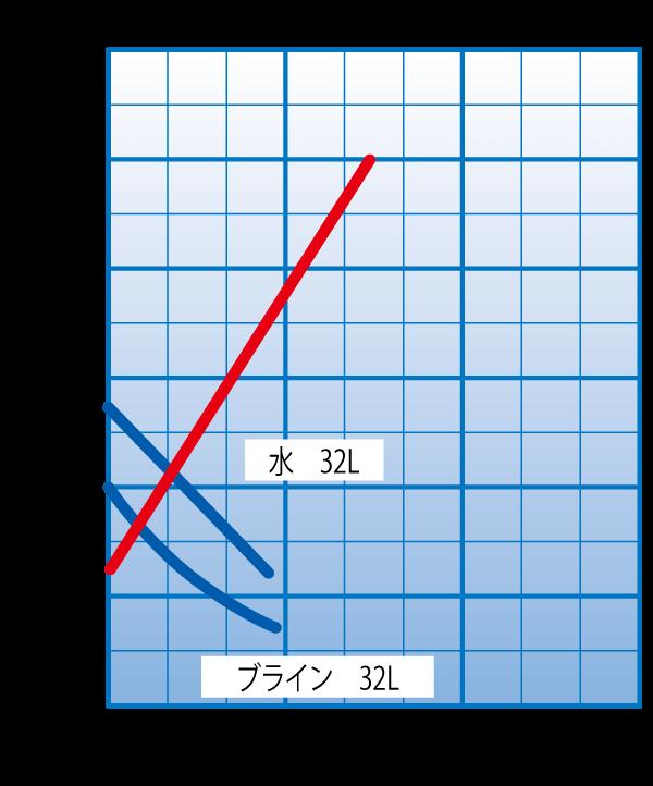 TRL-750HS