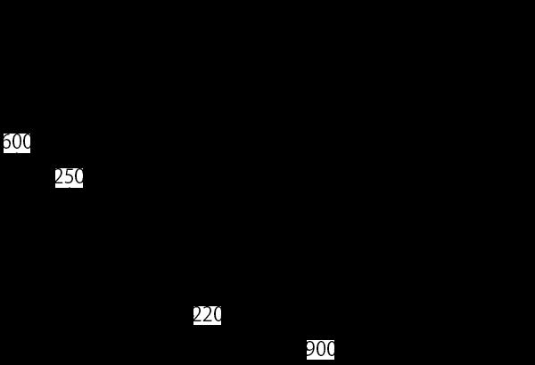 TV-2L